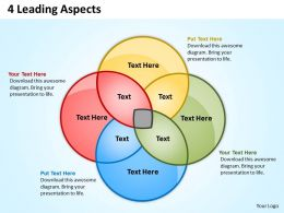 4 Leading Aspects Powerpoint Slides Presentation Diagrams Templates