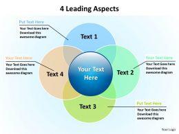 4 leading aspects shown by venn diagrams powerpoint diagram templates graphics 712