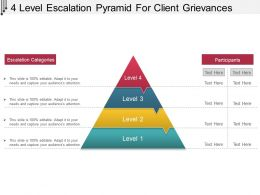 4 Level Escalation Pyramid For Client Grievances Powerpoint Layout