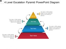 4 Level Escalation Pyramid Powerpoint Diagram Powerpoint Presentation