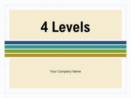 4 Levels Business Innovation Framework Process Organizational Growth