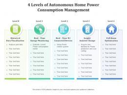 4 Levels Of Autonomous Home Power Consumption Management