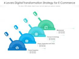 4 Levers Digital Transformation Strategy For E Commerce