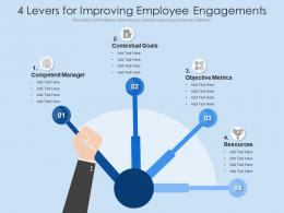 4 Levers For Improving Employee Engagements