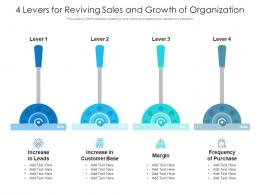 4 Levers For Reviving Sales And Growth Of Organization