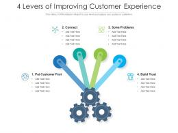 4 Levers Of Improving Customer Experience