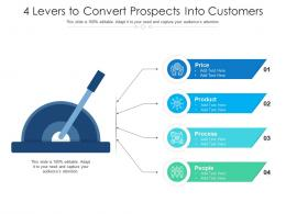 4 Levers To Convert Prospects Into Customers
