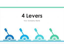 4 Levers Transformation Strategy Measurement Technology Process Organization