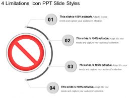 4 Limitations Icon Ppt Slide Styles
