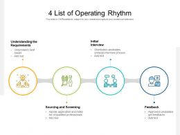 4 List Of Operating Rhythm