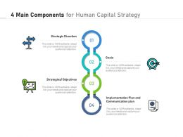 4 Main Components For Human Capital Strategy