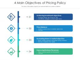 4 Main Objectives Of Pricing Policy