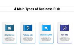 4 Main Types Of Business Risk