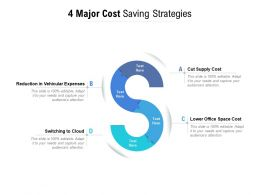 4 Major Cost Saving Strategies