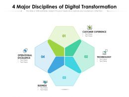 4 Major Disciplines Of Digital Transformation