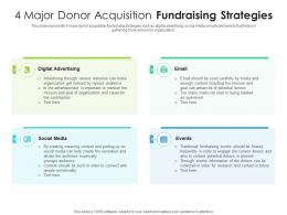 4 Major Donor Acquisition Fundraising Strategies