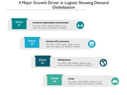 4 Major Growth Driver In Logistic Showing Demand Globalization