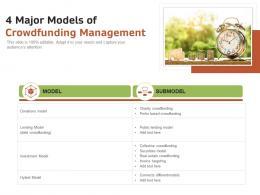 4 Major Models Of Crowdfunding Management