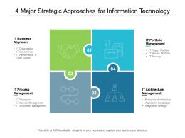 4 Major Strategic Approaches For Information Technology