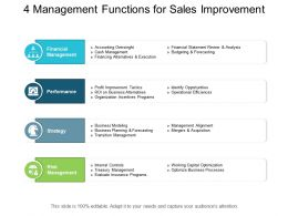4 Management Functions For Sales Improvement