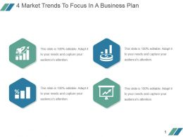 4 Market Trends To Focus In A Business Plan Sample Of Ppt Presentation