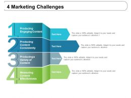 4 Marketing Challenges