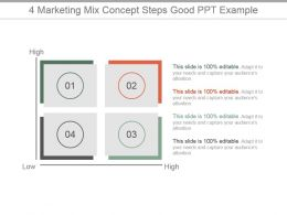 4 Marketing Mix Concept Steps Good Ppt Example