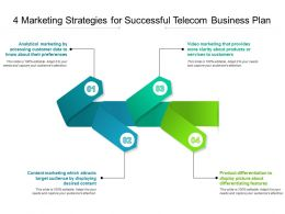 4 Marketing Strategies For Successful Telecom Business Plan