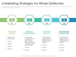4 Marketing Strategies For Whole Distributors