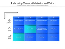 4 Marketing Values With Mission And Vision