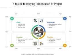 4 Matrix Displaying Prioritization Of Project