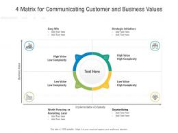 4 Matrix For Communicating Customer And Business Values