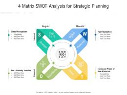 4 Matrix Swot Analysis For Strategic Planning
