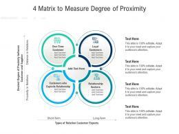 4 Matrix To Measure Degree Of Proximity