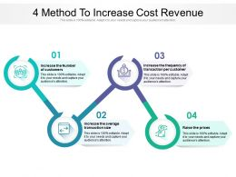 4 Method To Increase Cost Revenue