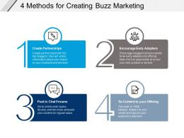4 Methods For Creating Buzz Marketing