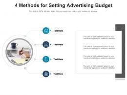 4 Methods For Setting Advertising Budget Infographic Template
