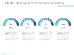 4 Metric Dashboard Of Performance Indicators Example Of Ppt