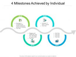 4 Milestones Achieved By Individual