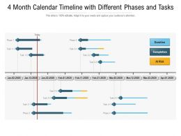 4 Month Calendar Timeline With Different Phases And Tasks