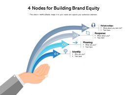 4 Nodes For Building Brand Equity