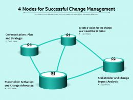 4 Nodes For Successful Change Management