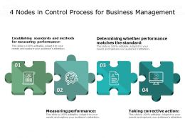 4 Nodes In Control Process For Business Management