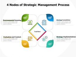 4 Nodes Of Strategic Management Process