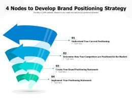 4 Nodes To Develop Brand Positioning Strategy