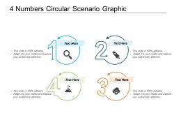 4 Numbers Circular Scenario Graphic