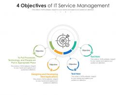 4 Objectives Of IT Service Management