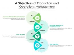 4 Objectives Of Production And Operations Management