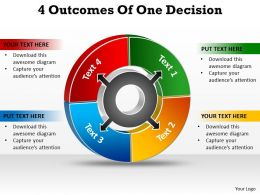 4 Outcomes Of diagram One Decision 7