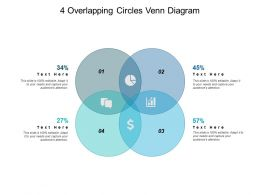 4 Overlapping Circles Venn Diagram